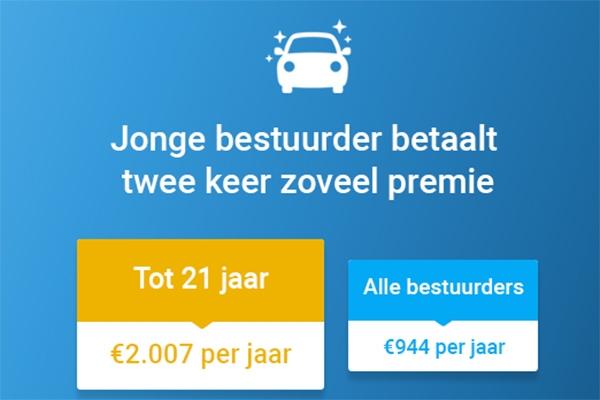 Autoverzekering jongeren twee keer zo duur